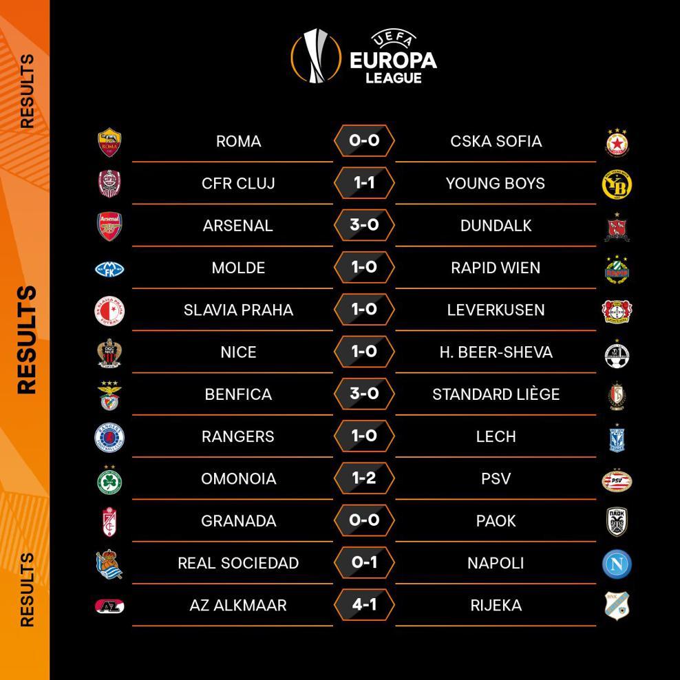 Cfr Cluj Young Boys Uefa Europa League Uefa Com