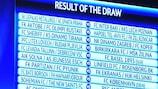 Le tirage au sort du troisième tour de qualification d'UEFA Champions League