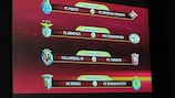 Benfica, PSV paired in Europa League quarter-finals