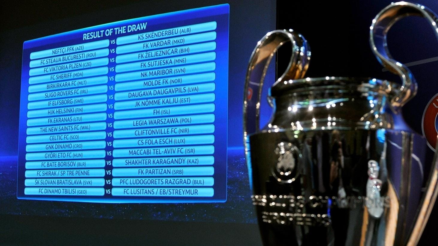First and second qualifying round draw results | UEFA ...