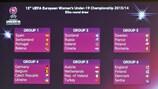 Das Ergebnis der Auslosung wird im UEFA-Hauptsitz in Nyon präsentiert