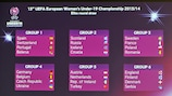 Resultados del sorteo de la ronda élite del Campeonato de Europa Femenino Sub-19 de la UEFA