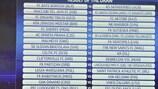 Zweite Qualifikationsrunde der UEFA Champions League