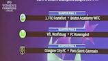 Il tabellone del sorteggio dei quarti di finale di UEFA Women's Champions League