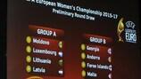 Il tabellone dei preliminari di UEFA Women's EURO 2017