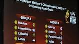 Die Gruppen in der Vorrunde der UEFA Women's EURO 2017