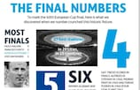 In numbers: history of the 59 finals