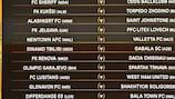 O resultado do sorteio da primeira pré-eliminatória da UEFA Europa League