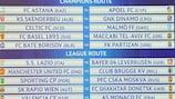 Die Duelle in den Play-offs zur UEFA Champions League