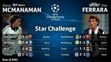 Star Challenge: Steve McManaman - Ciro Ferrara