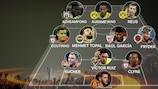 L'Équipe de la semaine en UEFA Europa League