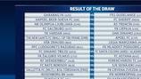 Resultado do sorteio da segunda pré-eliminatória da UEFA Champions League