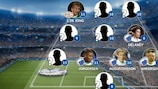 Fantasy Football: Team der Woche