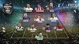 Análisis del Equipo del Año 2016 de los usuarios de UEFA.com