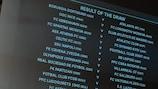 Sporting defronta Astana, Braga frente ao Marselha