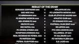 UEFA Europa League, le résultat du tirage