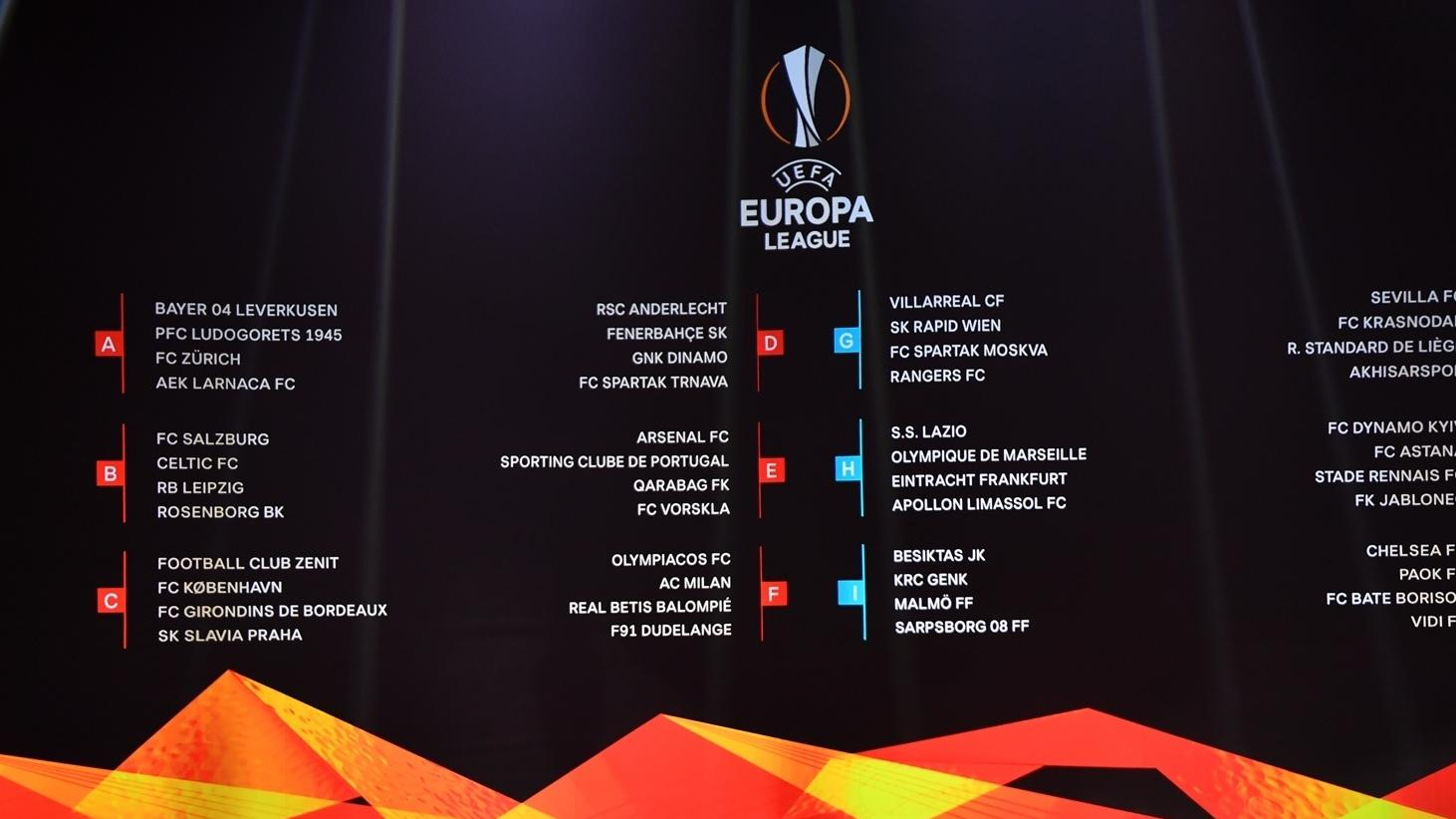 Euro League Group Stage