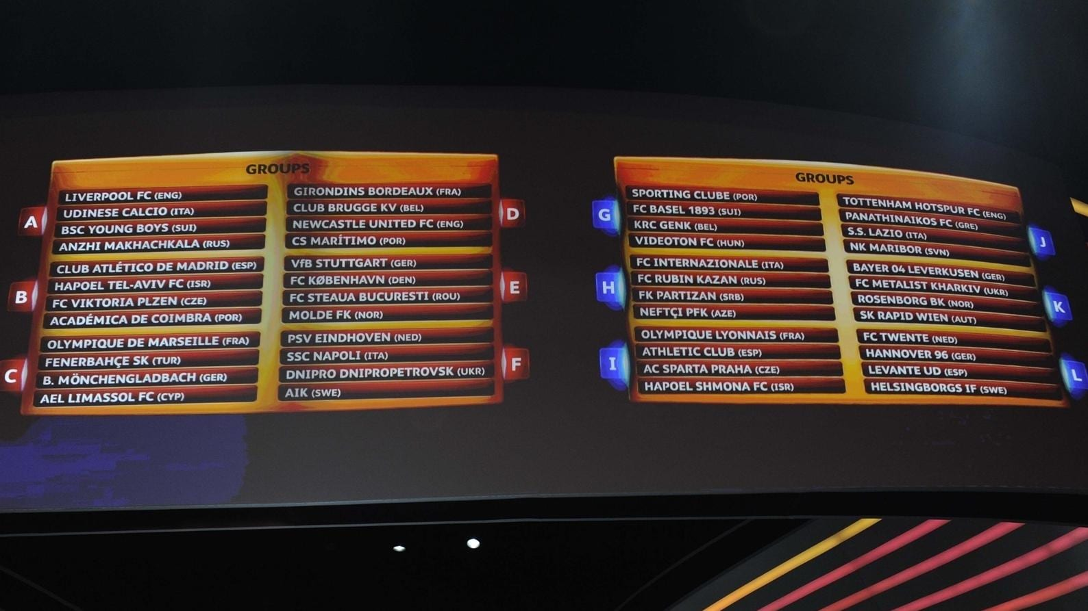 UEFA Europa League group stage draw   UEFA Europa League   UEFA.com
