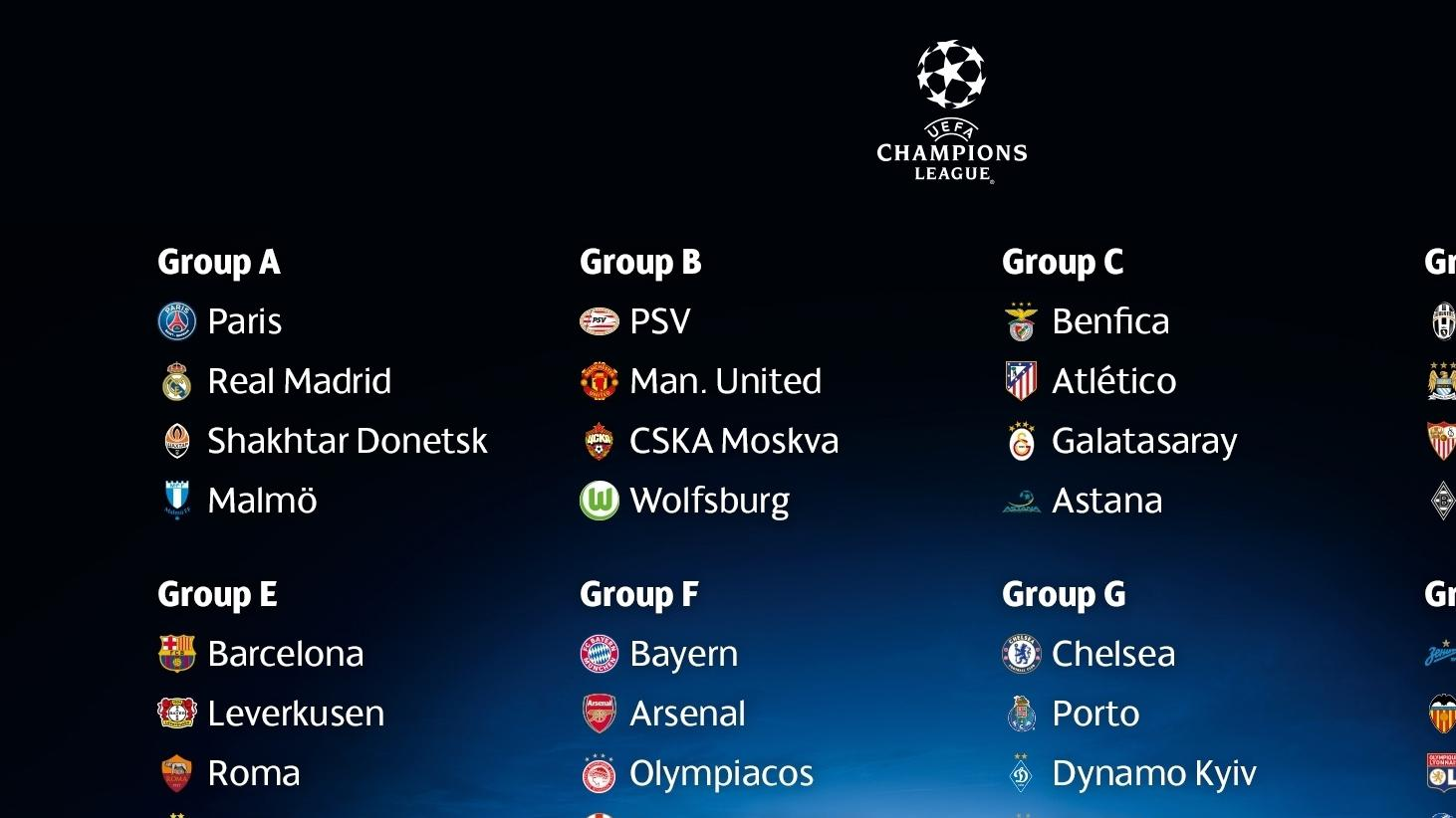 Uefa Champions League Group Stage Draw Uefa Champions League Uefa Com