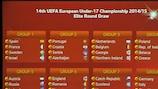 Gruppen der U17-Eliterunde stehen fest