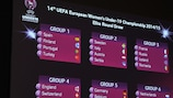 The elite round draw results displayed in Nyon, Switzerland