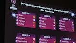O resultado do sorteio da Ronda de Elite, realizado em Nyon, na Suíça