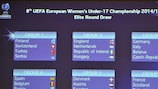 The draw for the 2014/15 UEFA European Women's Under-17 Championship elite round