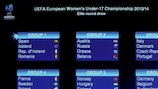 The elite round draw made at UEFA HQ in Nyon