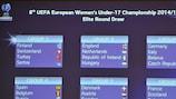 Sorteo de la ronda élite del Campeonato de Europa Femenino Sub-17 de la UEFA 2014/15