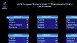 Resultado do sorteio da Ronda de Elite realizado na sede da UEFA, em Nyon