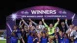 Come è stato vinto #WU19EURO: highlights