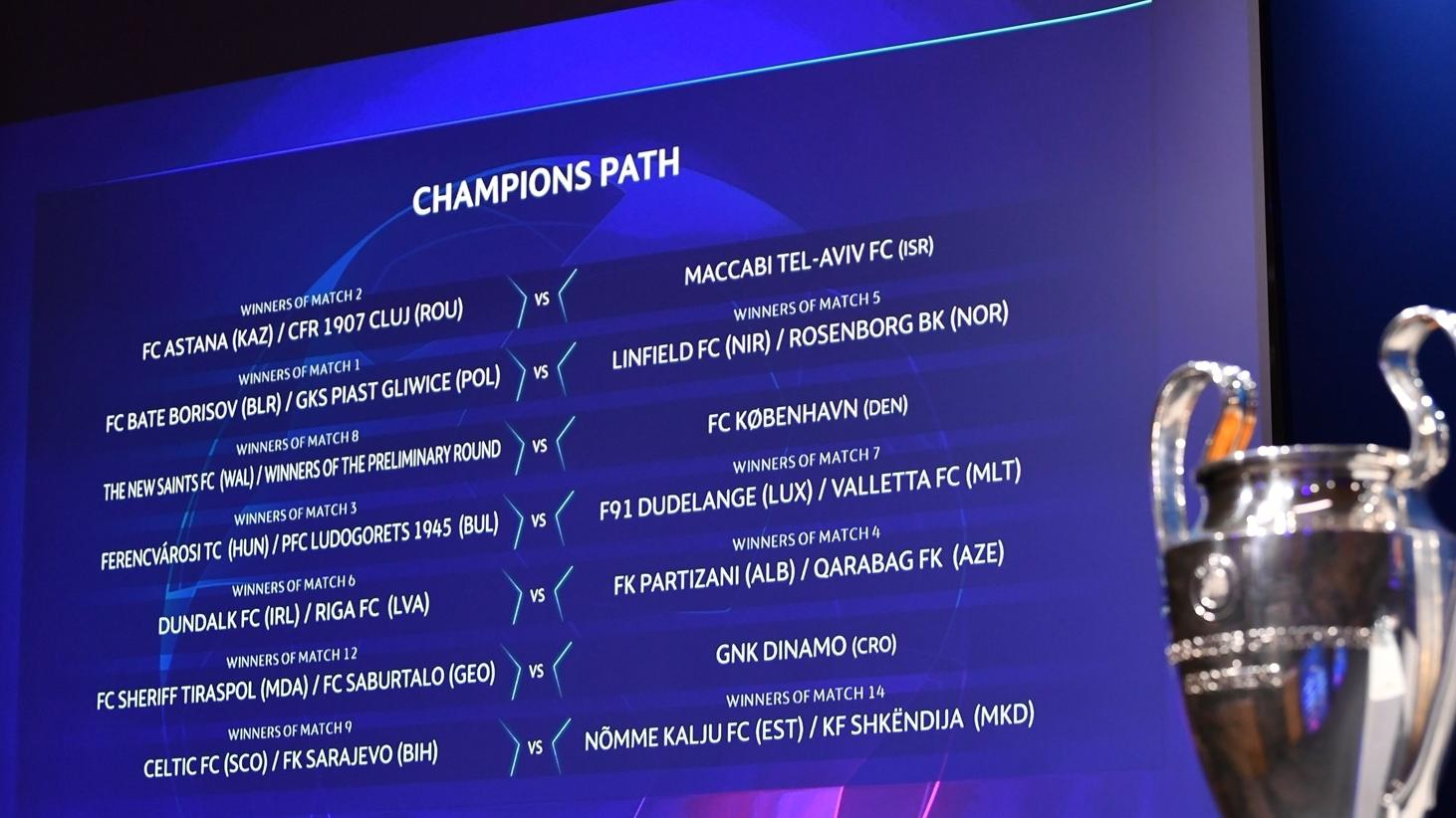 Champions League Qualifiers 2020 Draw | Euro 2021