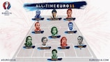 Your All-time EURO 11 revealed