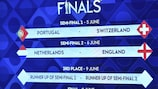 Sorteio da Fase Final da Nations League: Portugal - Suíça, Holanda - Inglaterra