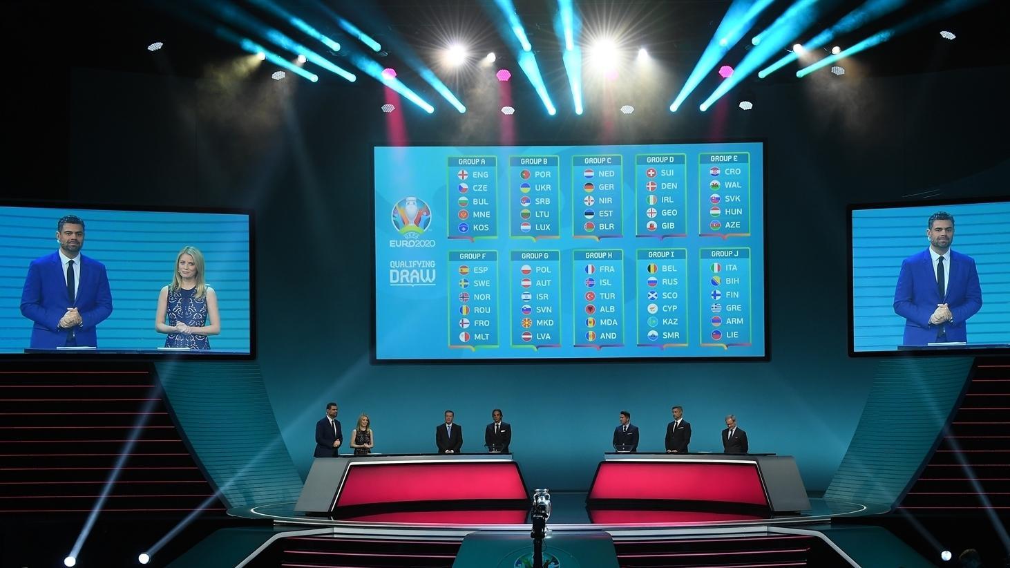 Le Calendrier Euro 2020.Eliminatoires Uefa Euro 2020 Les Groupes Eliminatoires