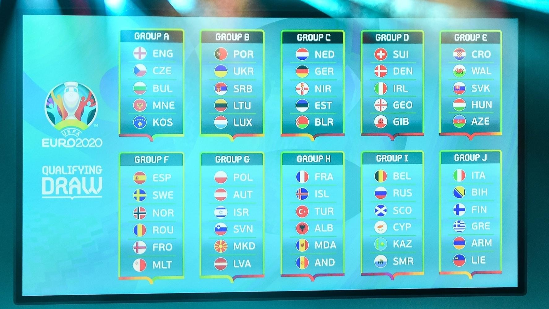 World Cup 2020 Qualifying Groups Schedule.Uefa Euro 2020 Qualifying Draw European Qualifiers Uefa Com