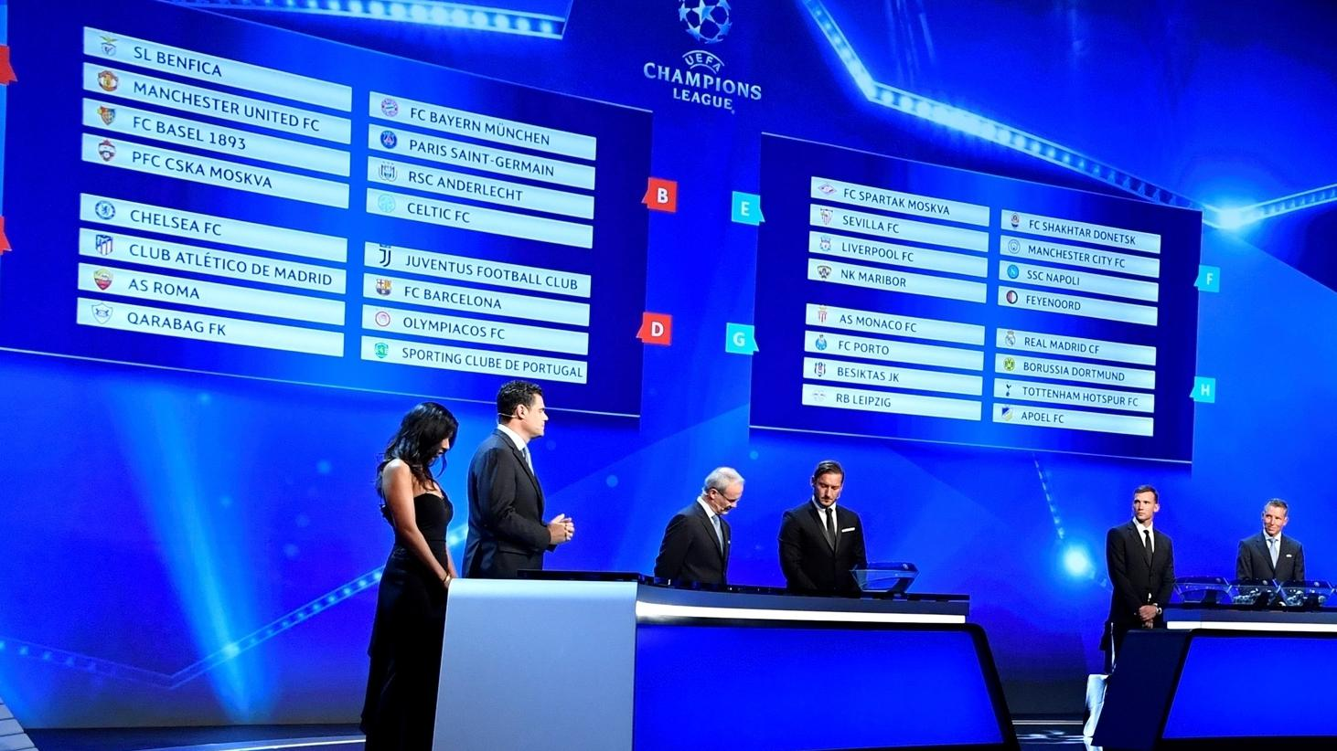 uefa champions league group stage draw uefa champions league uefa com uefa champions league group stage draw