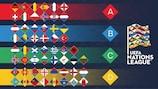 Состав групп Лиги наций УЕФА