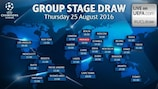 When is the Champions League group stage draw?