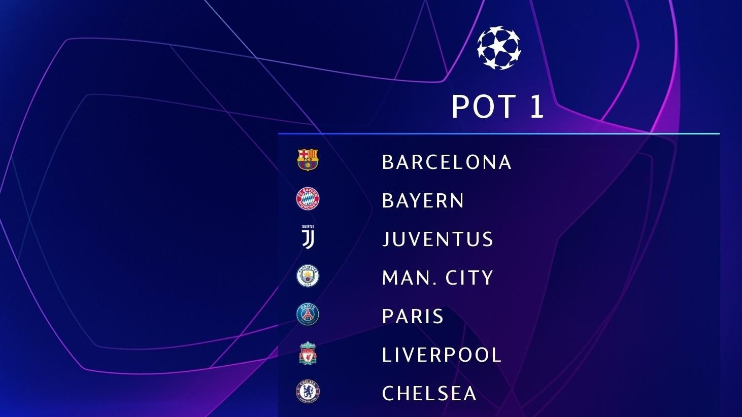 Champions League Group Stage Draw Pot 1 Uefa Champions League Uefa Com