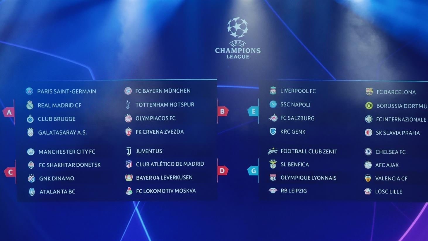 champions league group stage draw made in monaco uefa champions league uefa com champions league group stage draw made