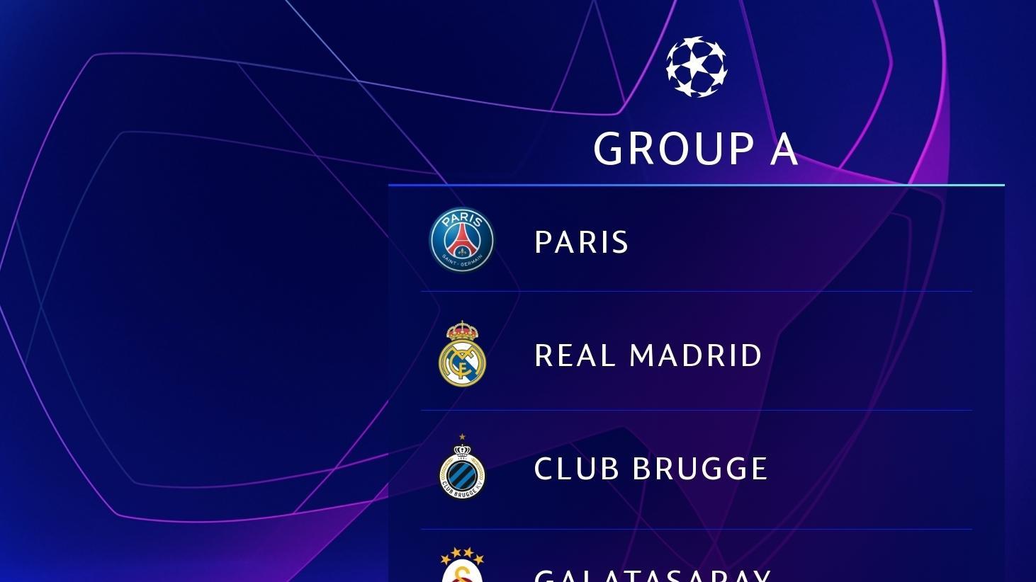 Análisis Del Grupo A Uefa Champions League Uefa Com