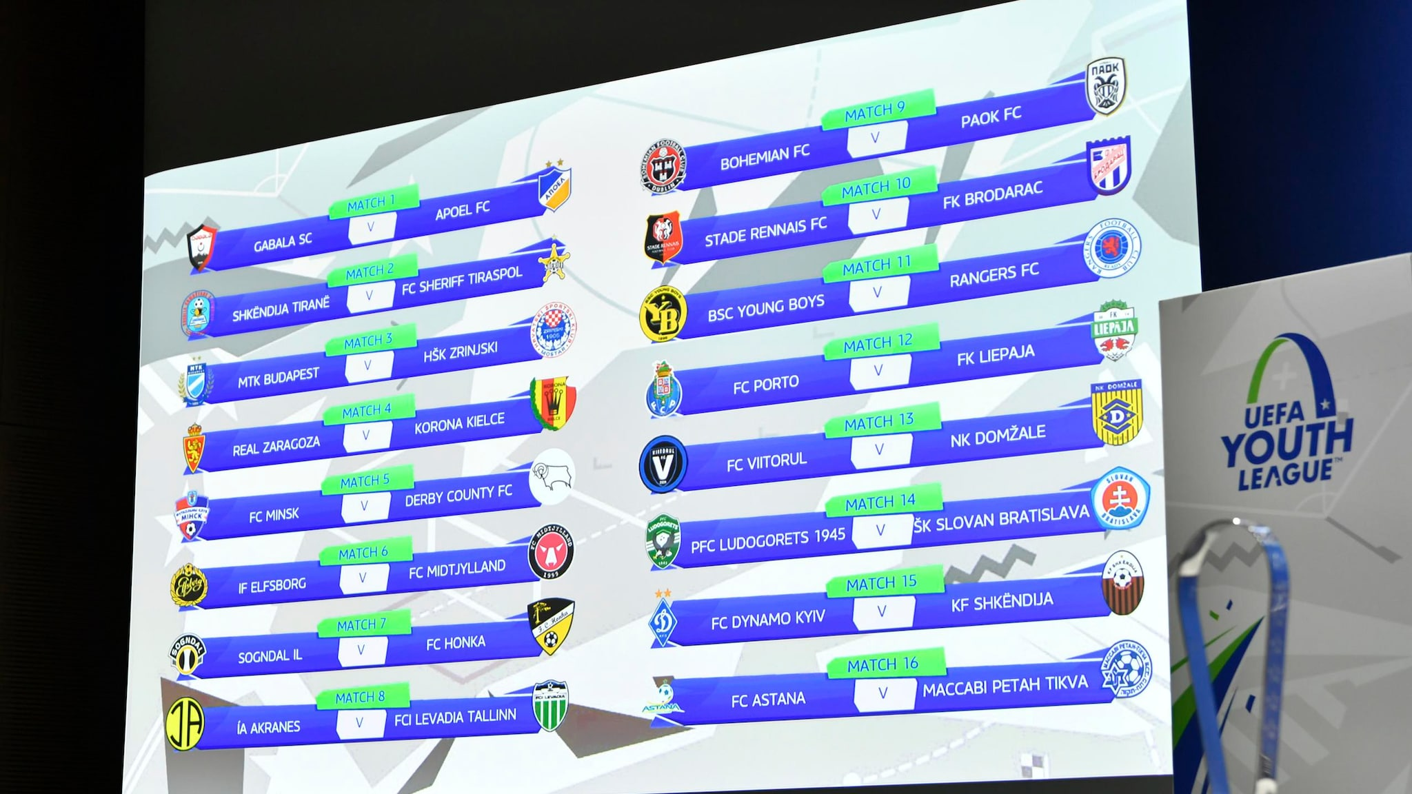 UEFA Youth League domestic champions path draw - UEFA Youth