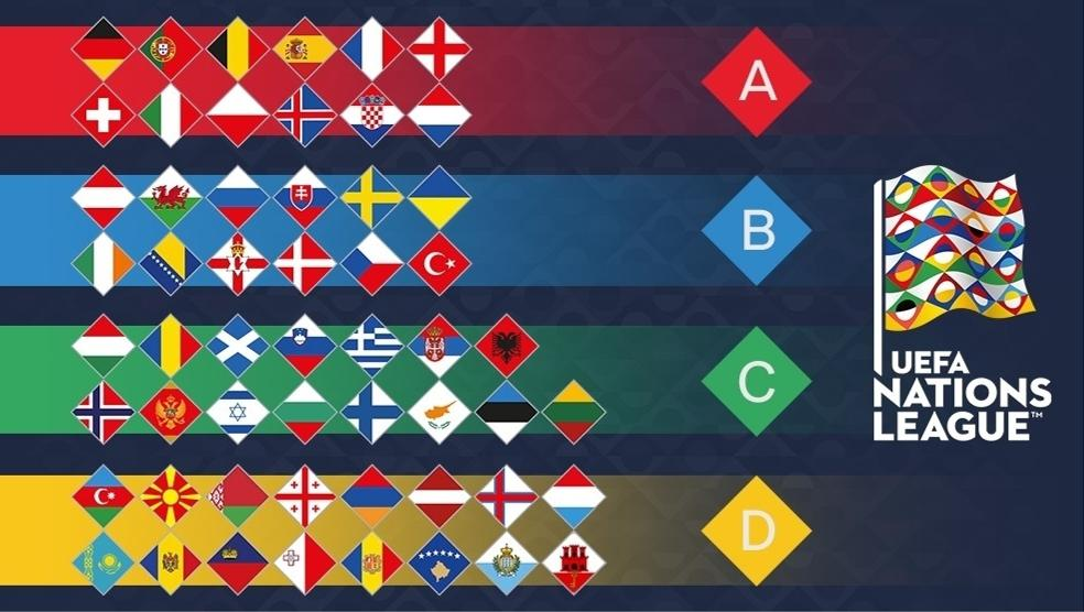 Confirmed How The Uefa Nations League Will Line Up Uefa Nations League Uefa Com