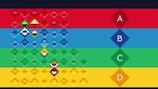 La formule de l'UEFA Nations League actée