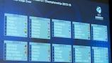 Результаты жеребьевки на гигантском экране