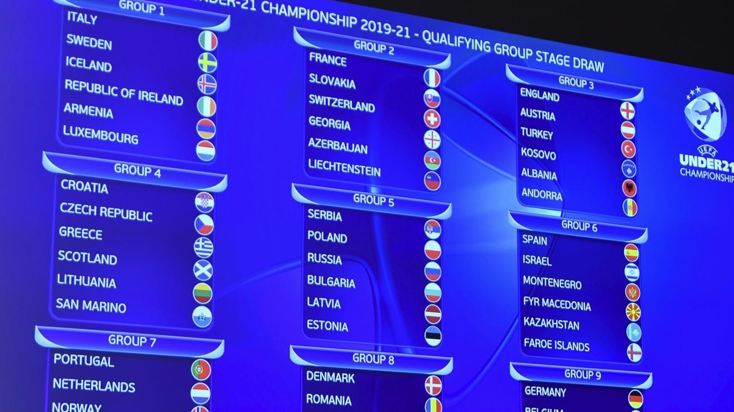 Euro 2021 Auslosung