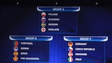 The full draw for the 2017 U21 finals in Poland