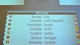Os resultados do sorteio no Sheraton Hotel, em Zagreb
