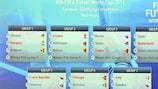 Futsal World Cup qualifying draws made